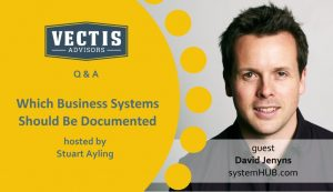 creating business systems for SME's small business